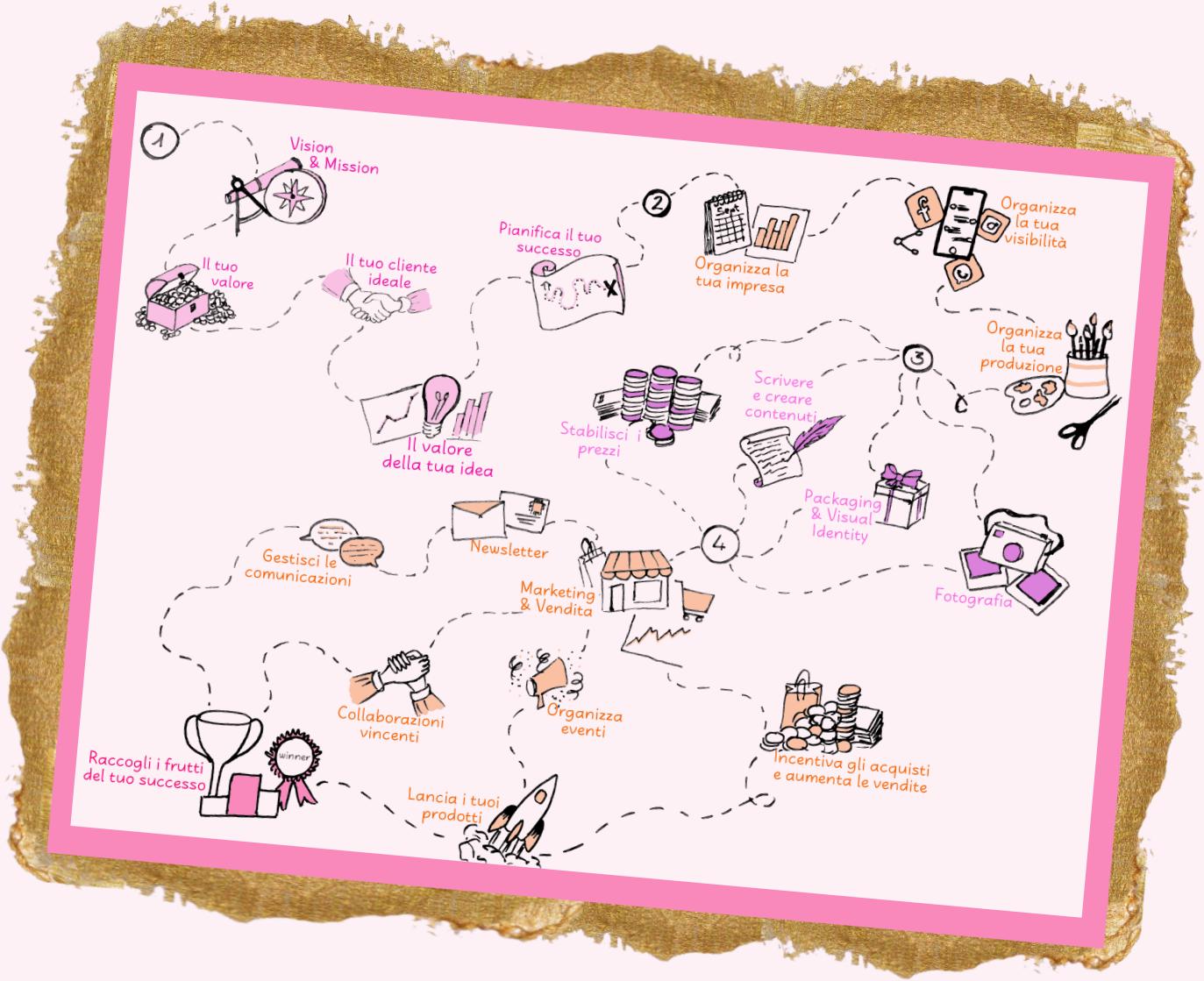 mappa_con_bordo_obliqua